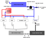 water_system_diagram